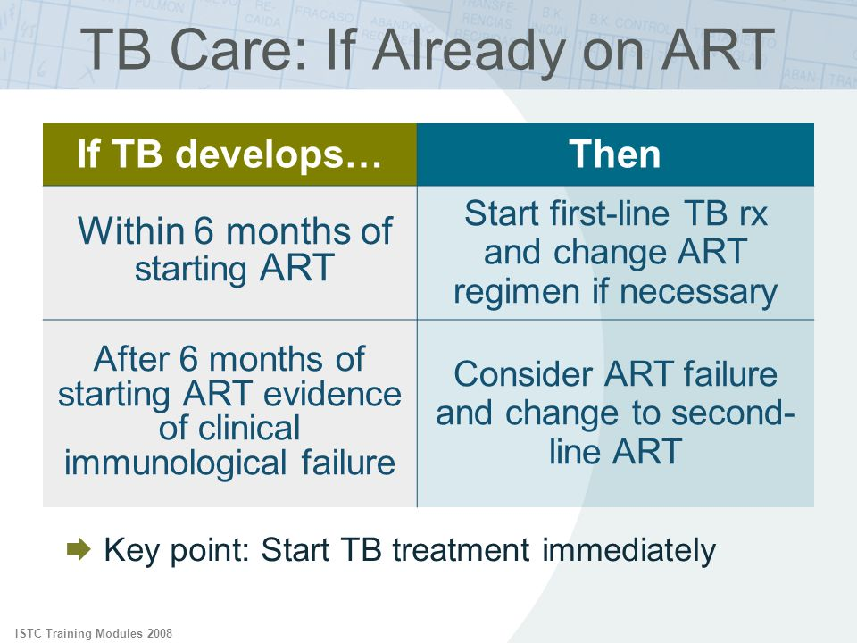 TB Care: If Already on ART