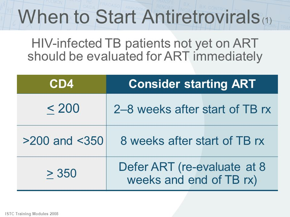 When to Start Antiretrovirals (1)