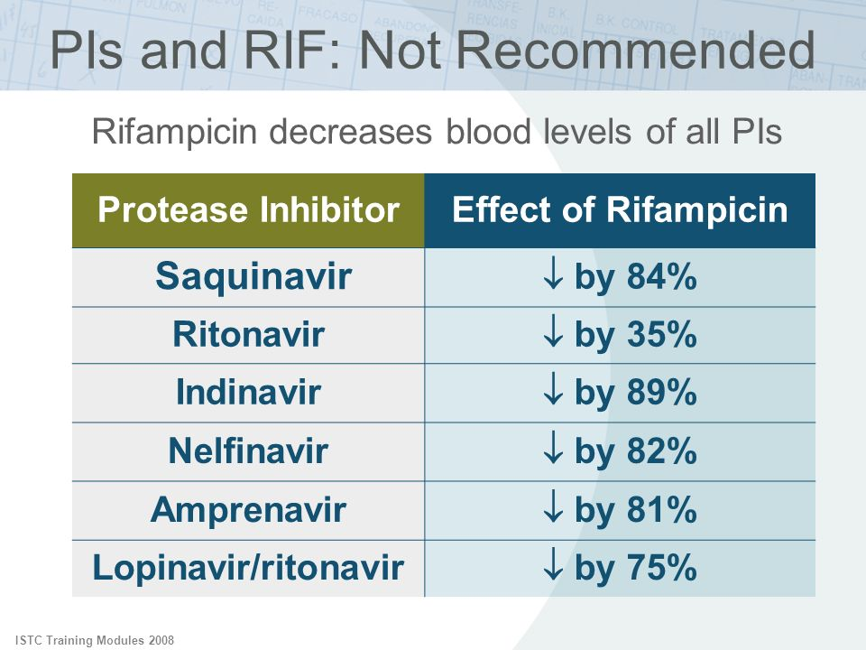 PIs and RIF: Not Recommended