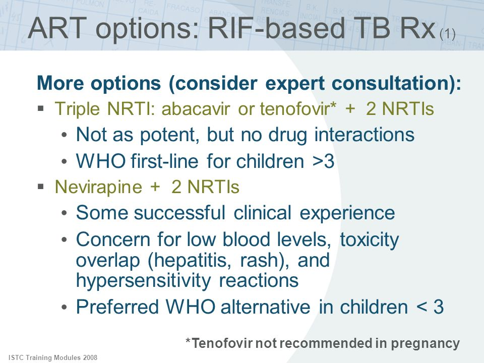 ART options: RIF-based TB Rx (1)