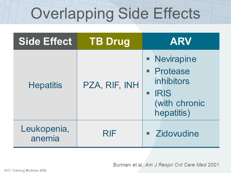 Overlapping Side Effects