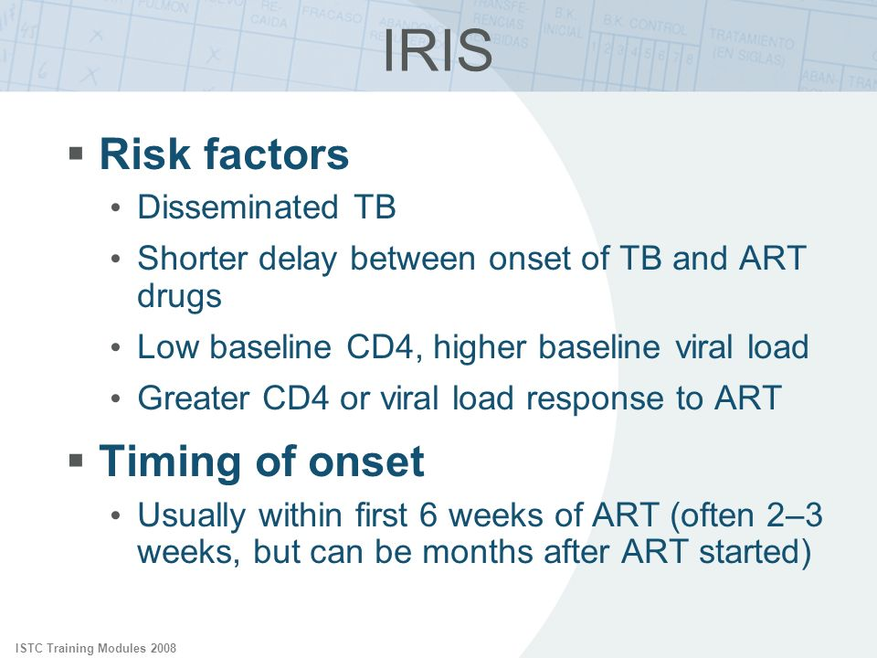 IRIS Risk factors Timing of onset Disseminated TB