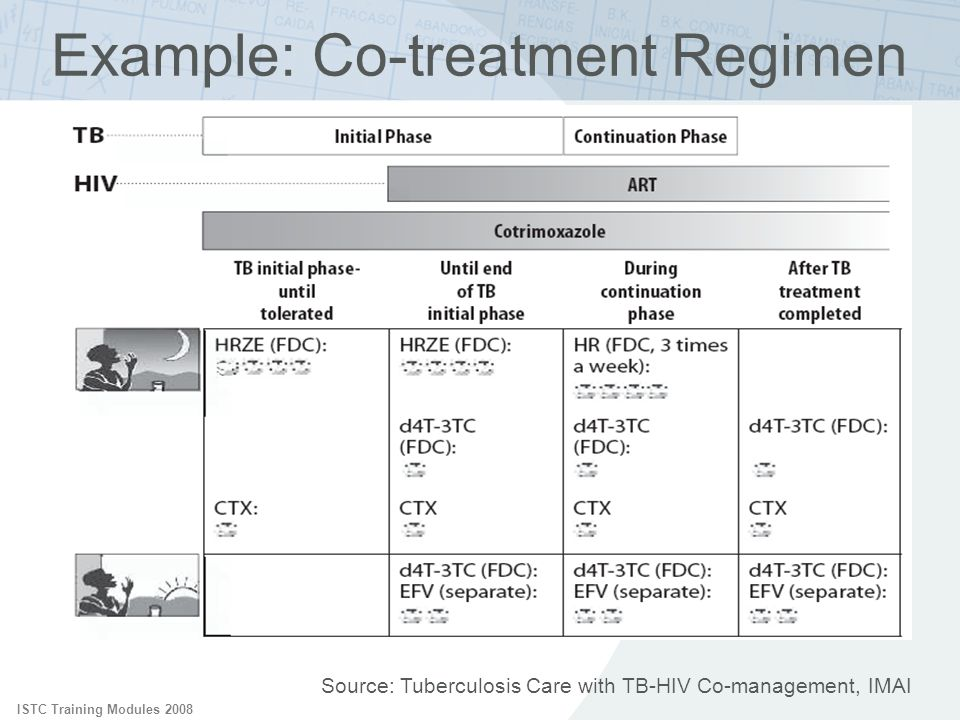 Example: Co-treatment Regimen