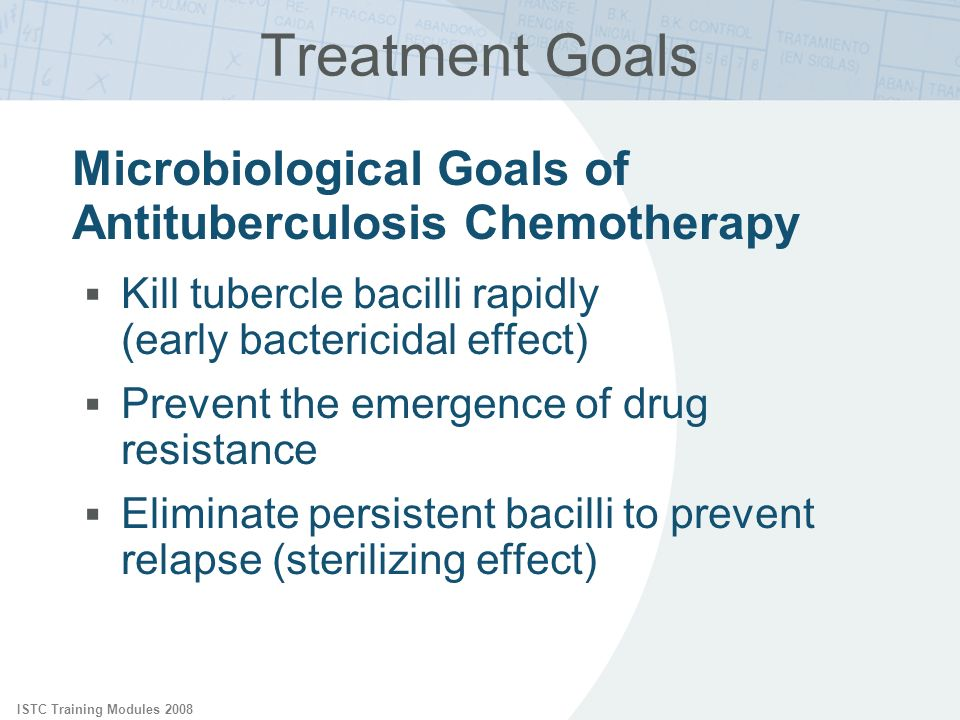 Treatment Goals Microbiological Goals of Antituberculosis Chemotherapy