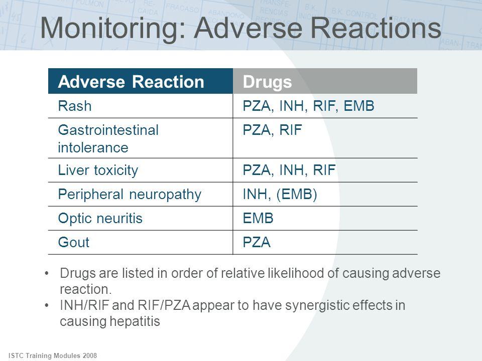 Monitoring: Adverse Reactions