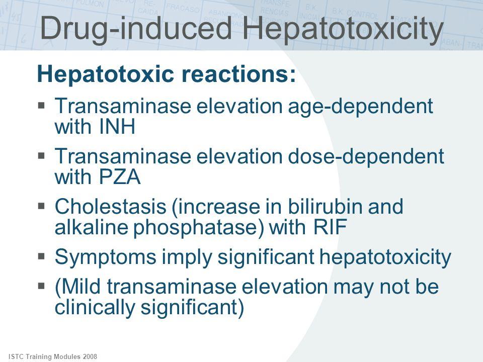 Drug-induced Hepatotoxicity