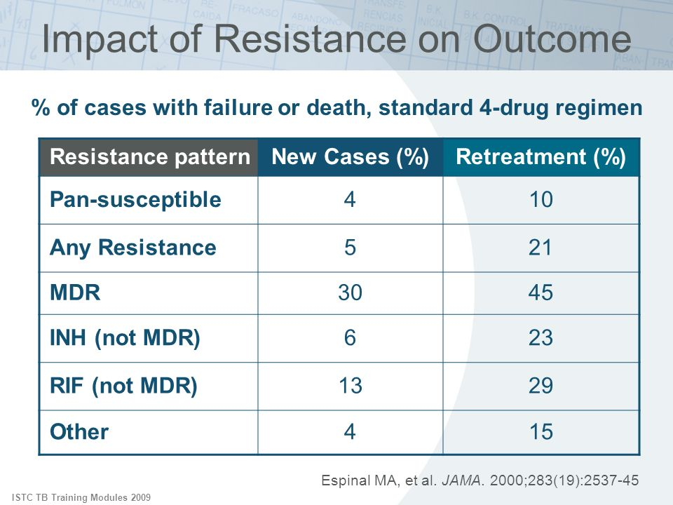 Impact of Resistance on Outcome