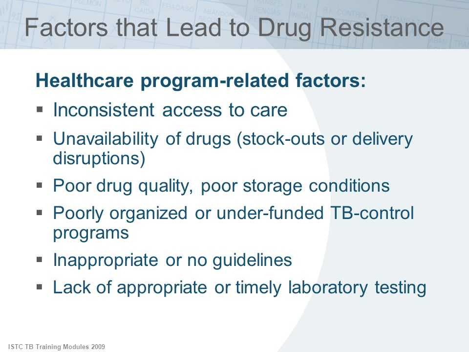 Factors that Lead to Drug Resistance