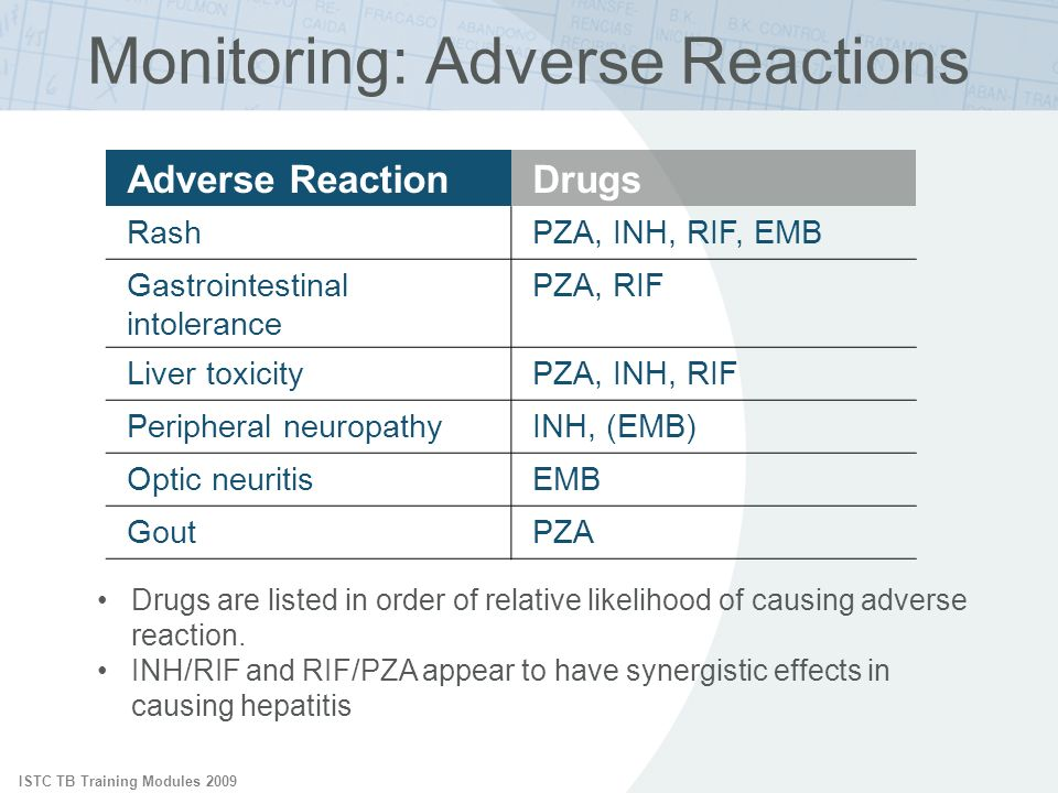 Monitoring: Adverse Reactions