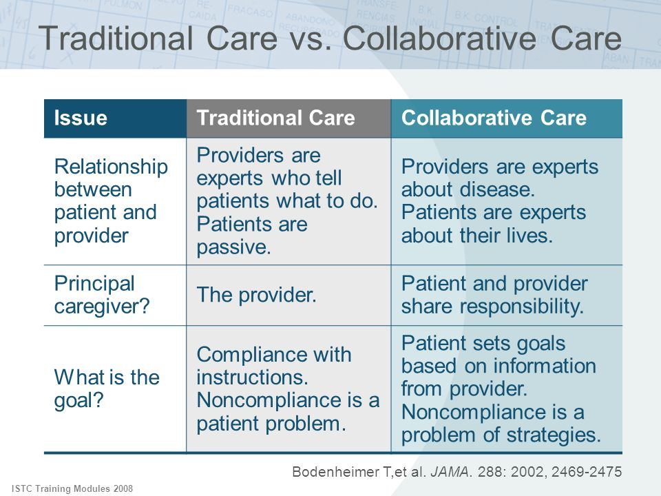 Traditional Care vs. Collaborative Care
