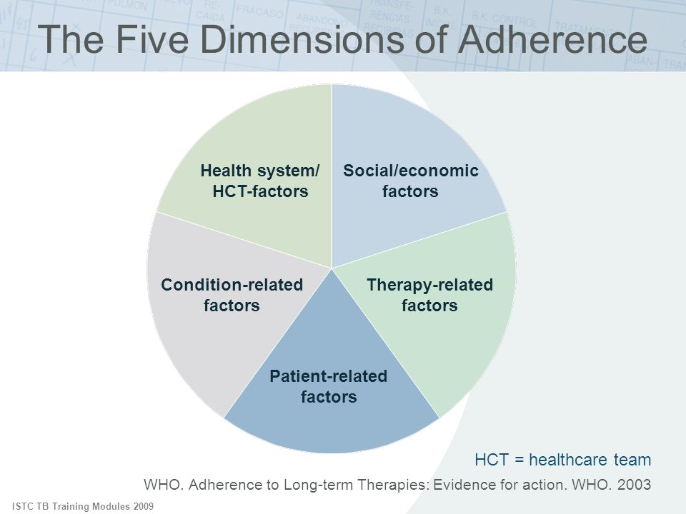 The Five Dimensions of Adherence