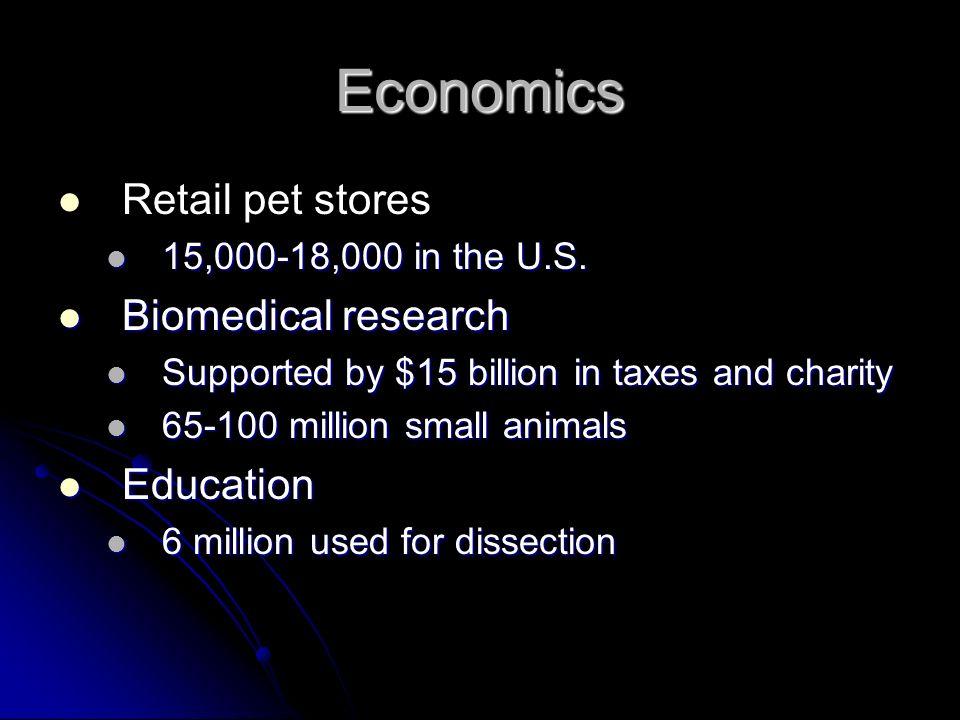 Economics Retail pet stores Biomedical research Education
