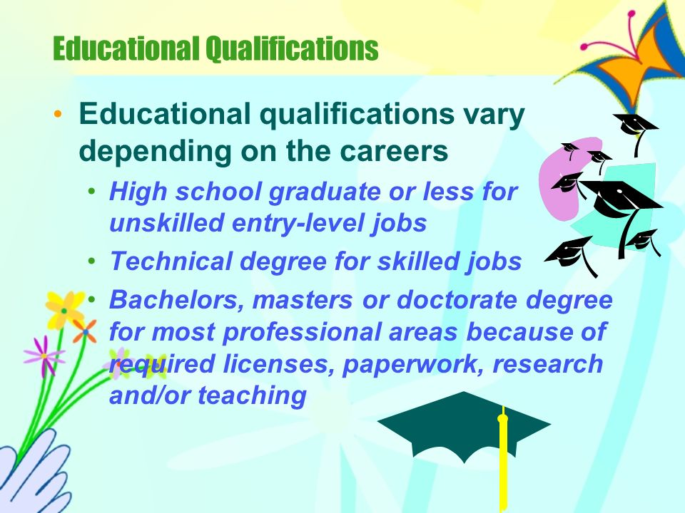 Educational Qualifications