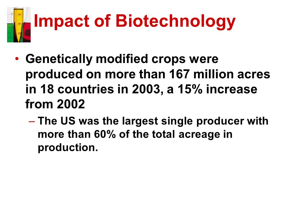Impact of Biotechnology