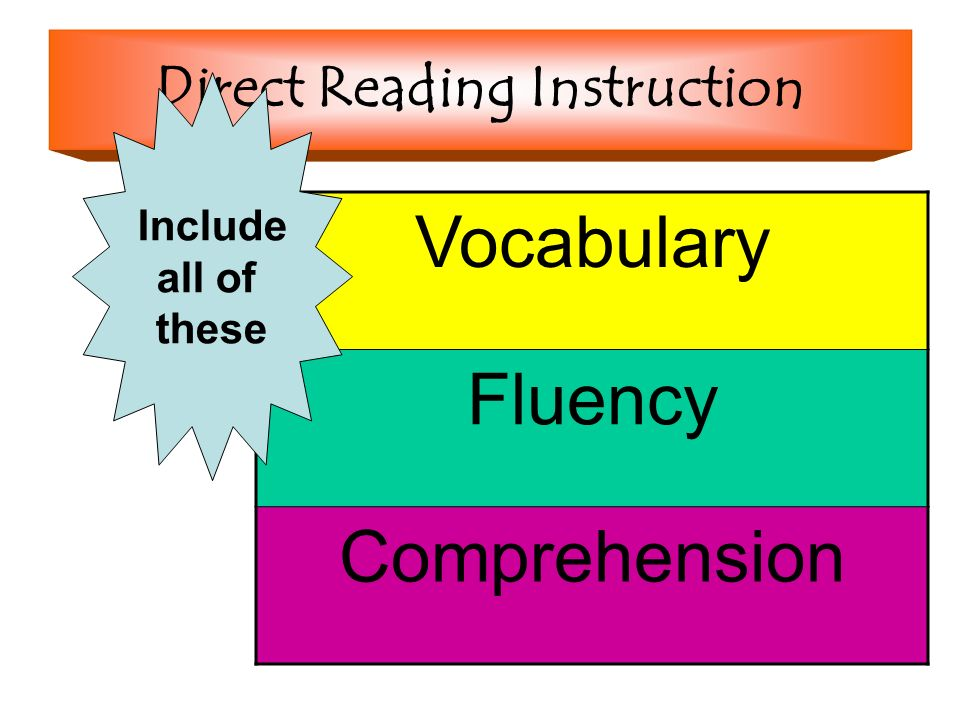 Direct Reading Instruction