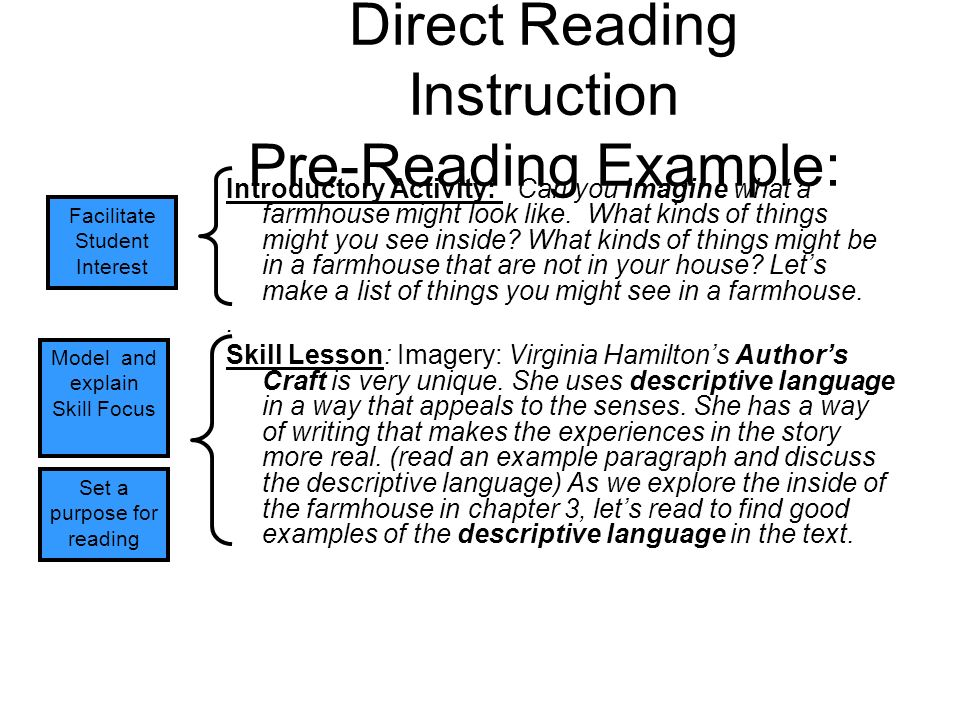 Direct Reading Instruction Pre-Reading Example: