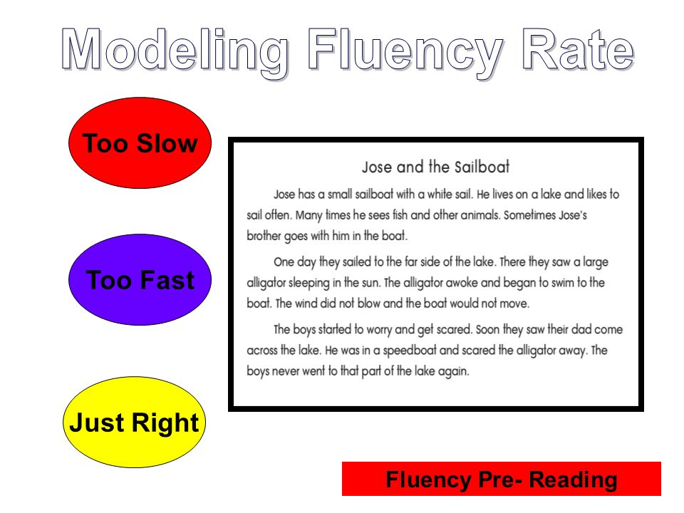 Modeling Fluency Rate Too Slow Too Fast Just Right