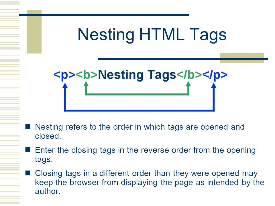 Nesting HTML Tags Nesting refers to the order in which tags are opened and closed.