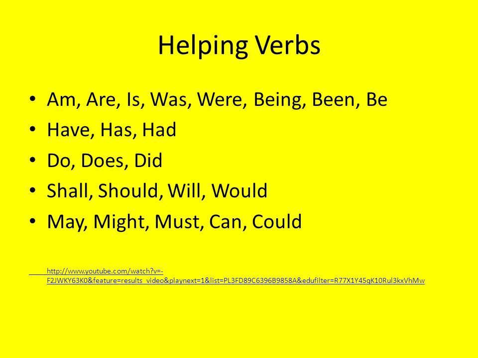 Helping Verbs Am, Are, Is, Was, Were, Being, Been, Be Have, Has, Had