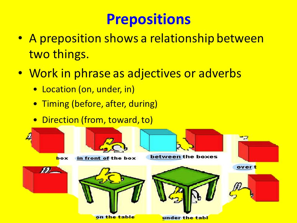 Prepositions A preposition shows a relationship between two things.