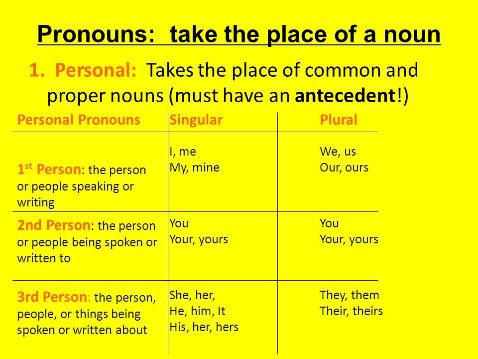 Pronouns: take the place of a noun