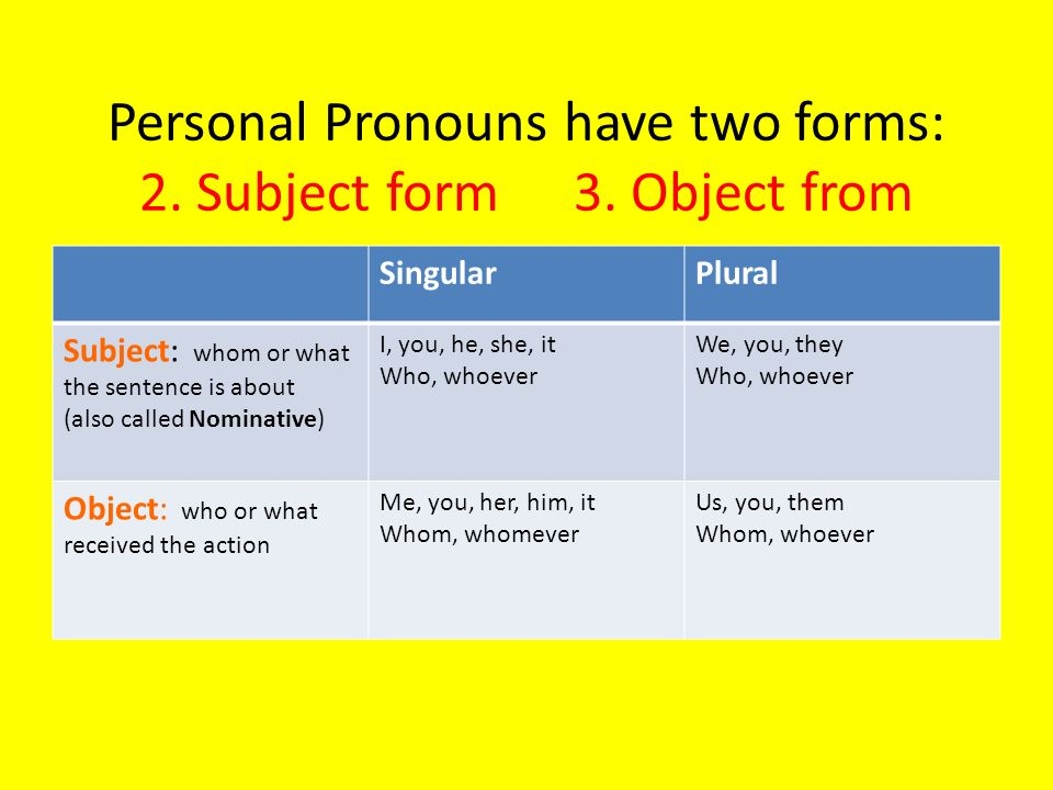 Personal Pronouns have two forms: 2. Subject form 3. Object from