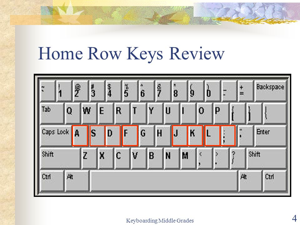 Keyboarding Middle Grades