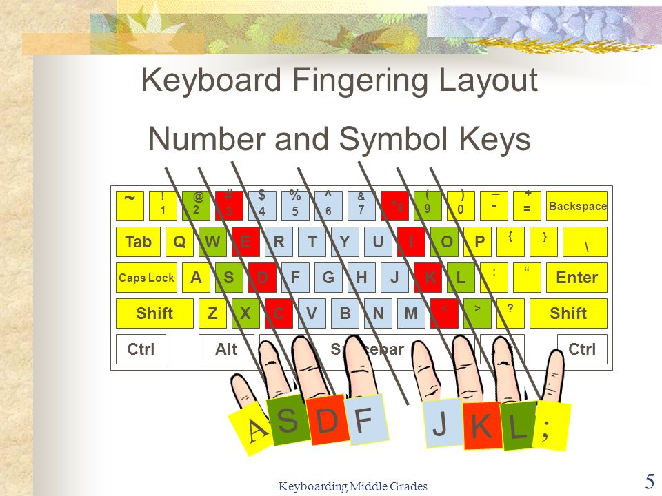 Keyboard Fingering Layout Number and Symbol Keys