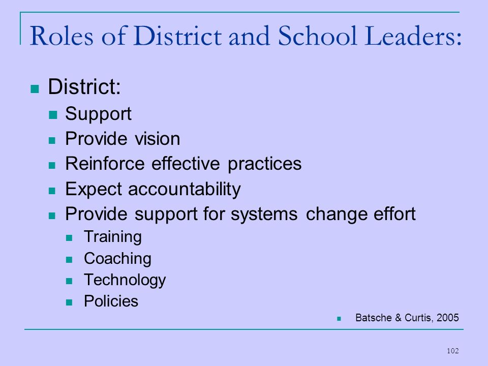 Roles of District and School Leaders: