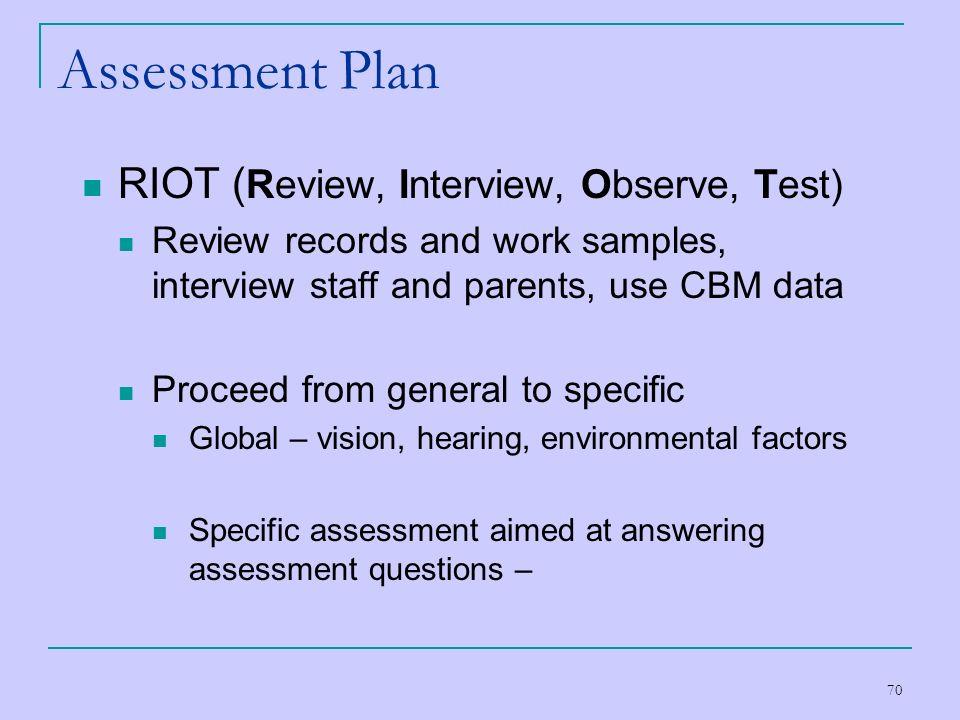 Assessment Plan RIOT (Review, Interview, Observe, Test)