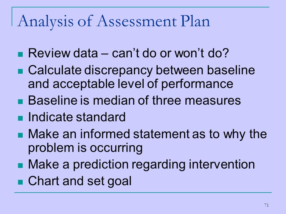 Analysis of Assessment Plan