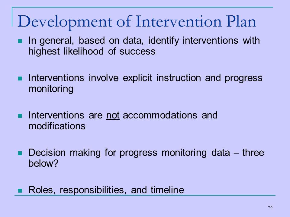 Development of Intervention Plan