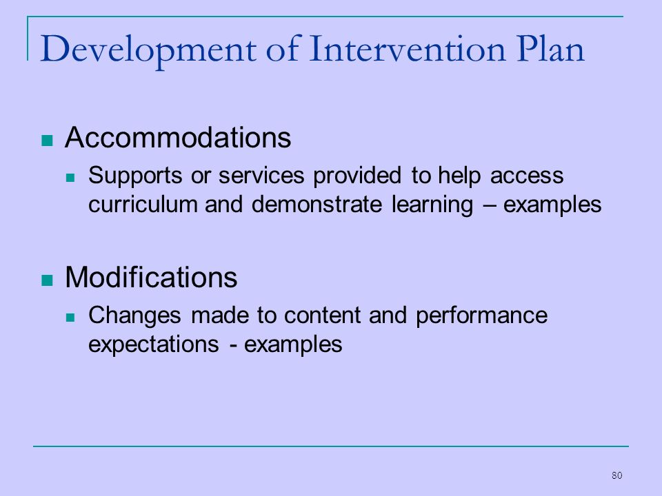 Development of Intervention Plan