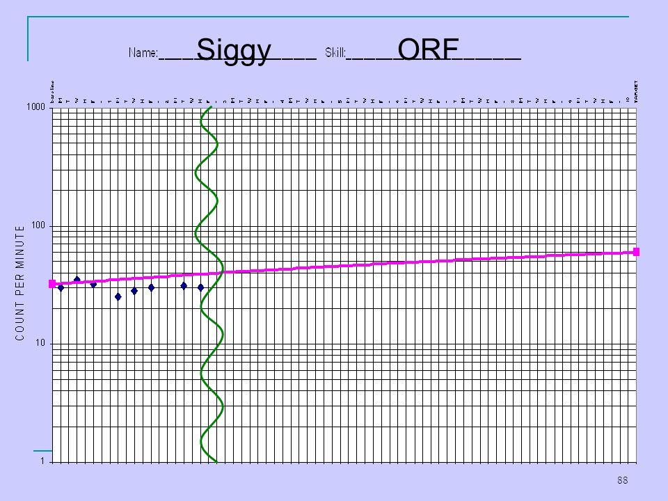 Siggy ORF