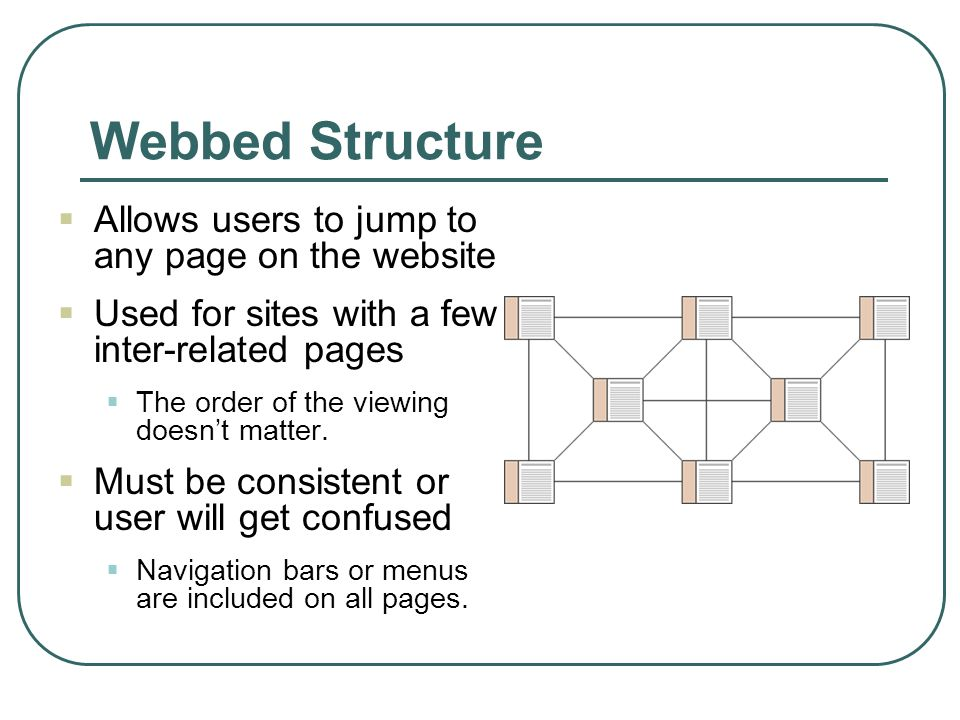 Webbed Structure Allows users to jump to any page on the website