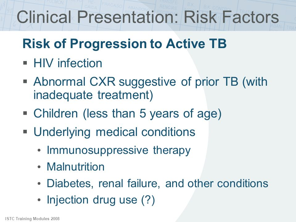 Clinical Presentation: Risk Factors