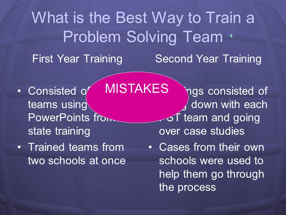 What is the Best Way to Train a Problem Solving Team