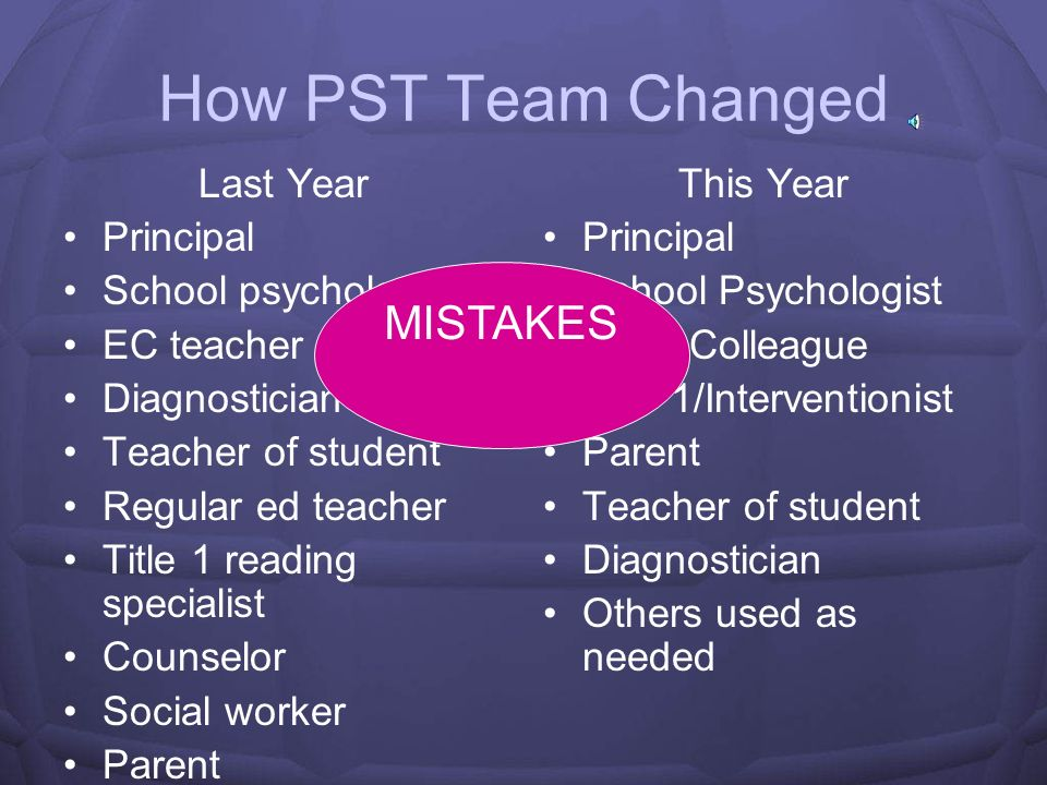 How PST Team Changed MISTAKES Last Year Principal School psychologist