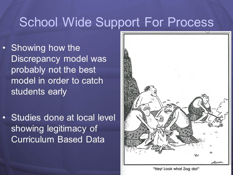 School Wide Support For Process