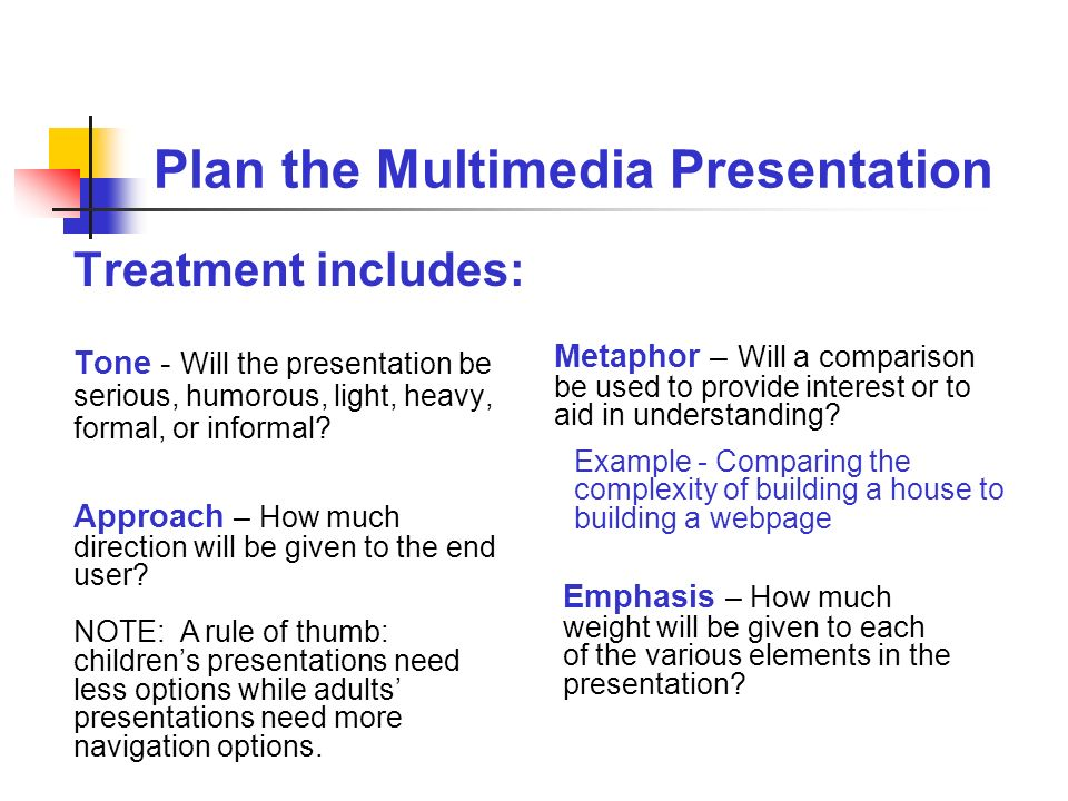 Plan the Multimedia Presentation