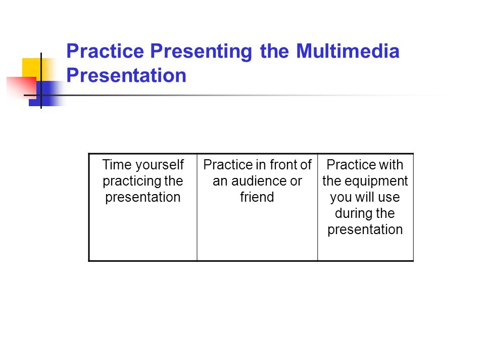 Practice Presenting the Multimedia Presentation