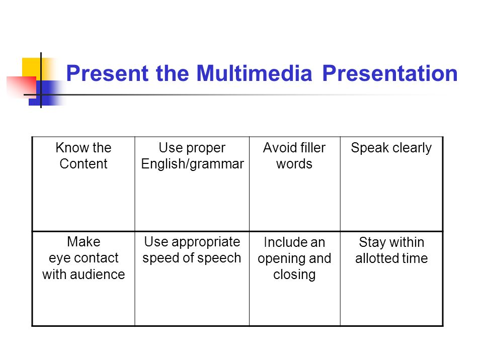 Present the Multimedia Presentation