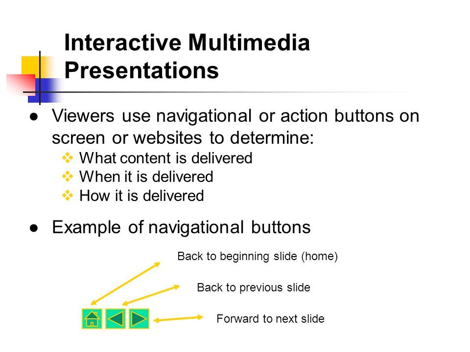 Interactive Multimedia Presentations