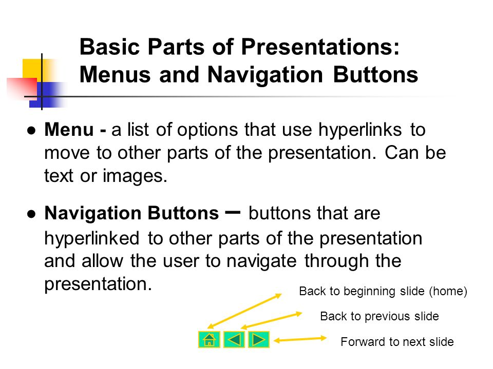 Basic Parts of Presentations: Menus and Navigation Buttons