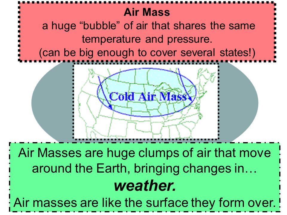 Air masses are like the surface they form over.