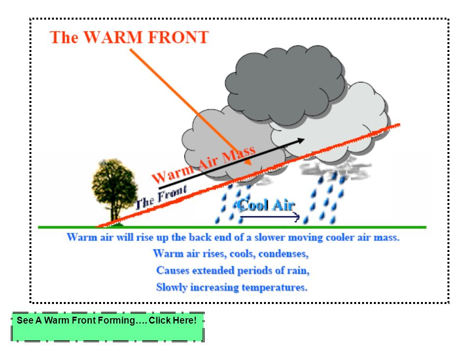 See A Warm Front Forming…. Click Here!