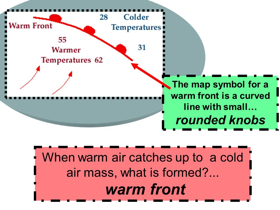 The map symbol for a warm front is a curved line with small…