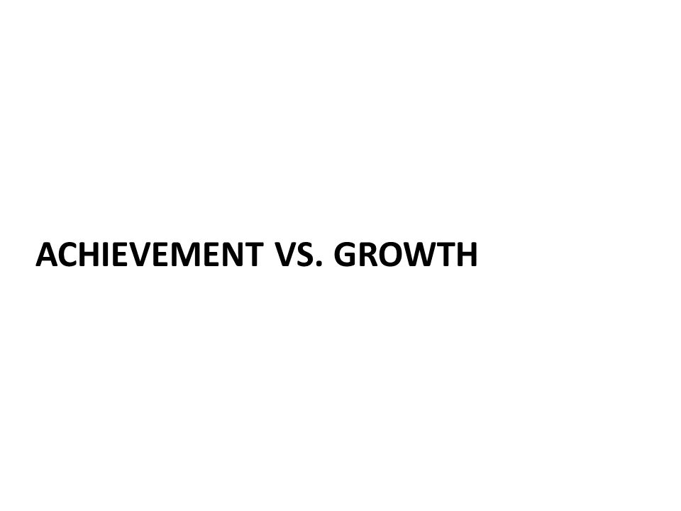 Achievement vs. GROWTH