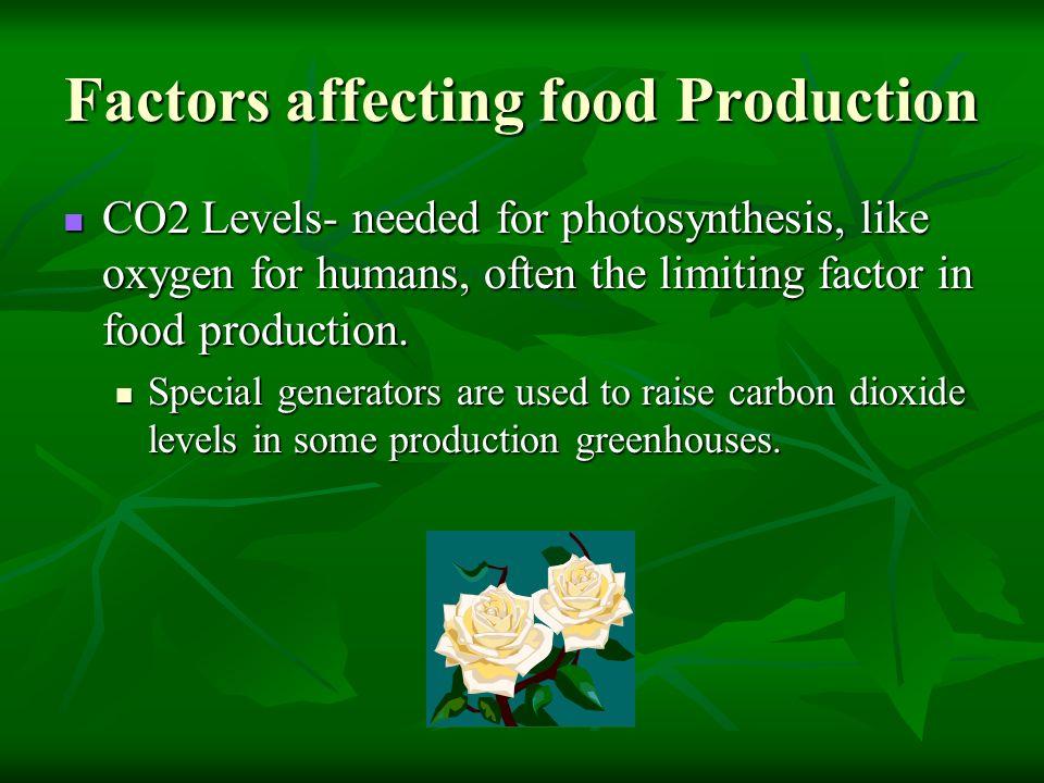 Factors affecting food Production