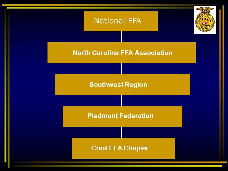 North Carolina FFA Association